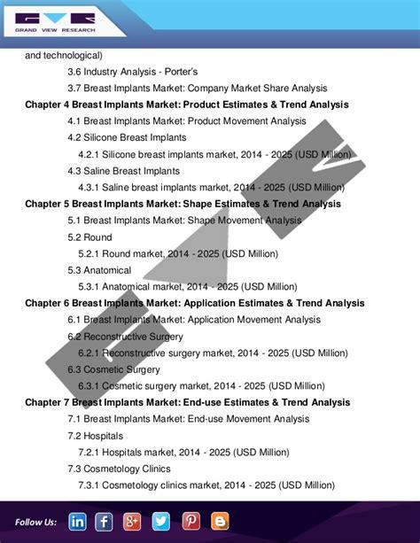 market breast implants jpg 638x826