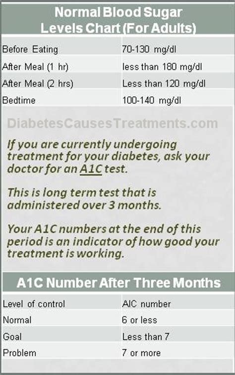 What are the normal blood sugar levels quora jpg 336x536