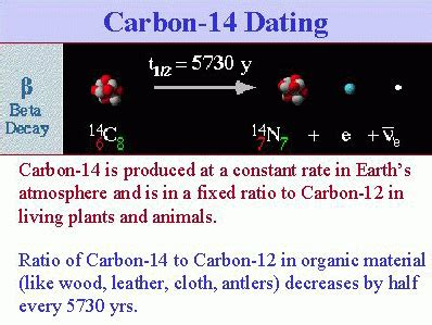 Doesnt carbon14 dating disprove the bible answers in gif 398x299
